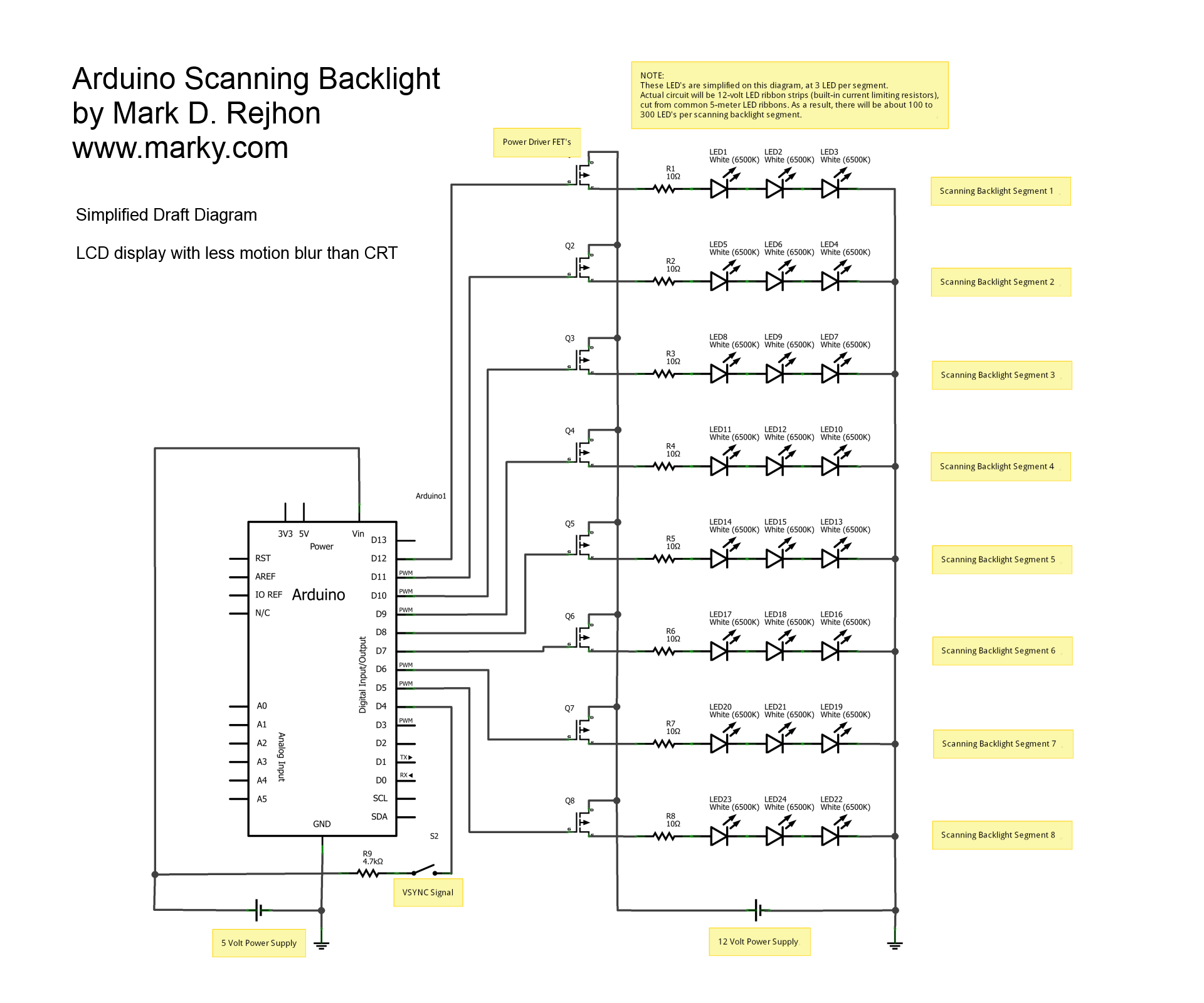 Schematic Diagram For Scanning Backlight