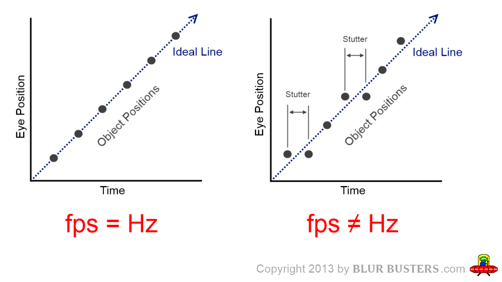 fps-vs-hz