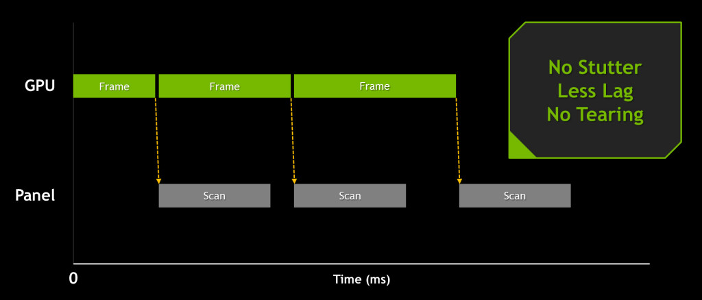FrameDeliveryGraphic_G-Sync