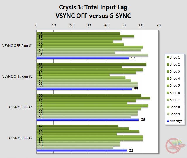 lag-crysis3
