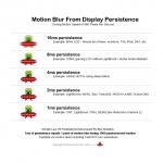 CHART: Display Persistence versus Motion Blur
