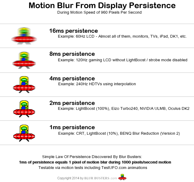 motion_blur_from_persistence