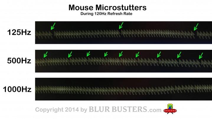 PHOTOS: Mouse 125Hz vs 500Hz vs 1000Hz