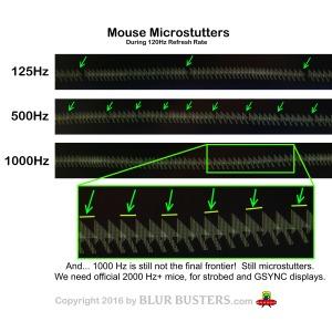 Overclocking computer mice to 2000Hz+!