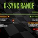 Blur Buster's G-SYNC 101: Range Chart
