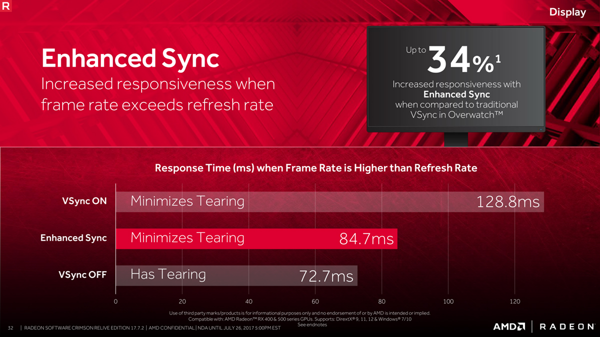 """AMD Introduces """"Enhanced Sync"""" in 17 7 2 Driver Release"""