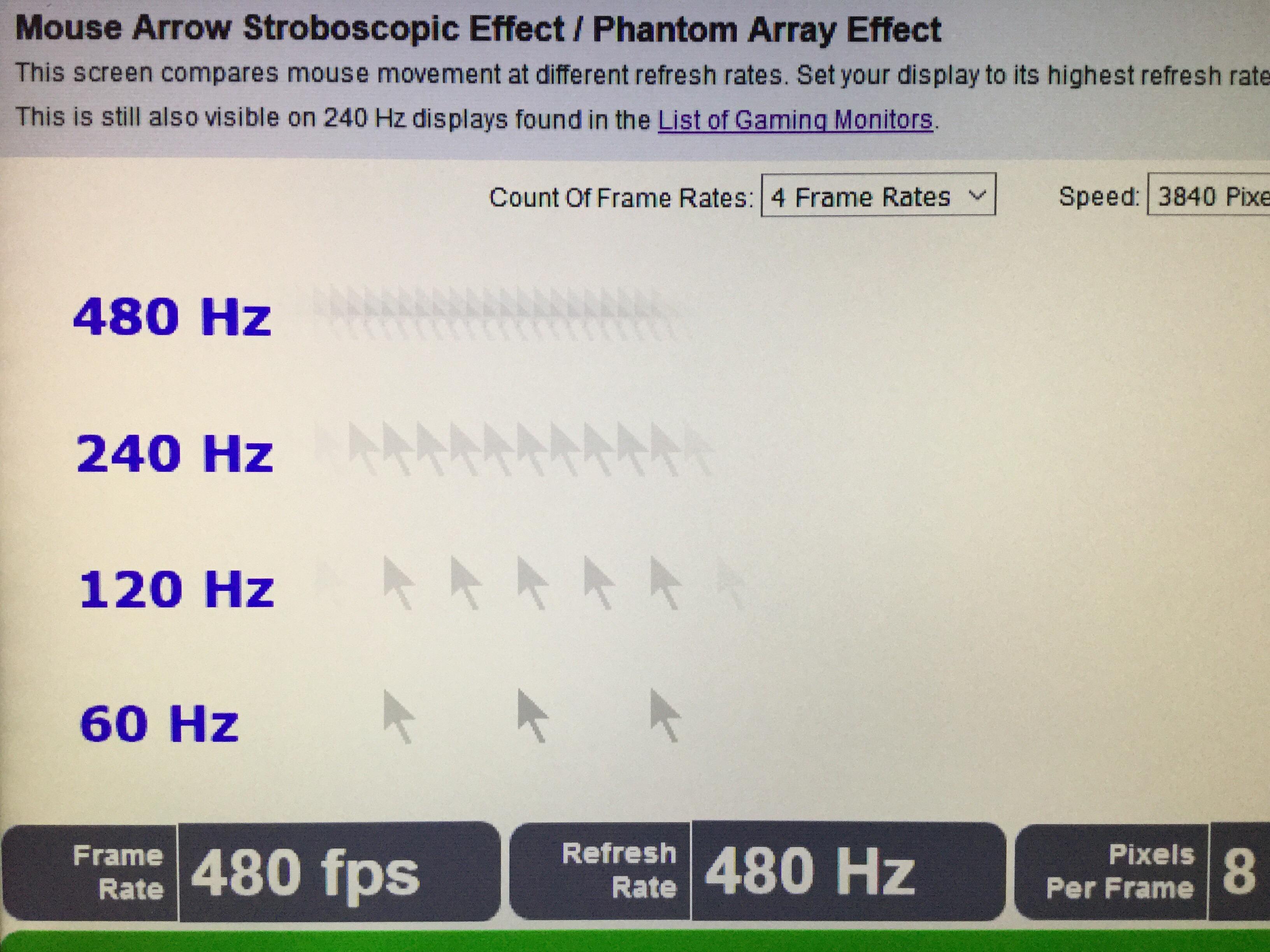 Test Results: 4K 120 Hz Display with bonus 1080p 240 Hz & 540p 480 ...
