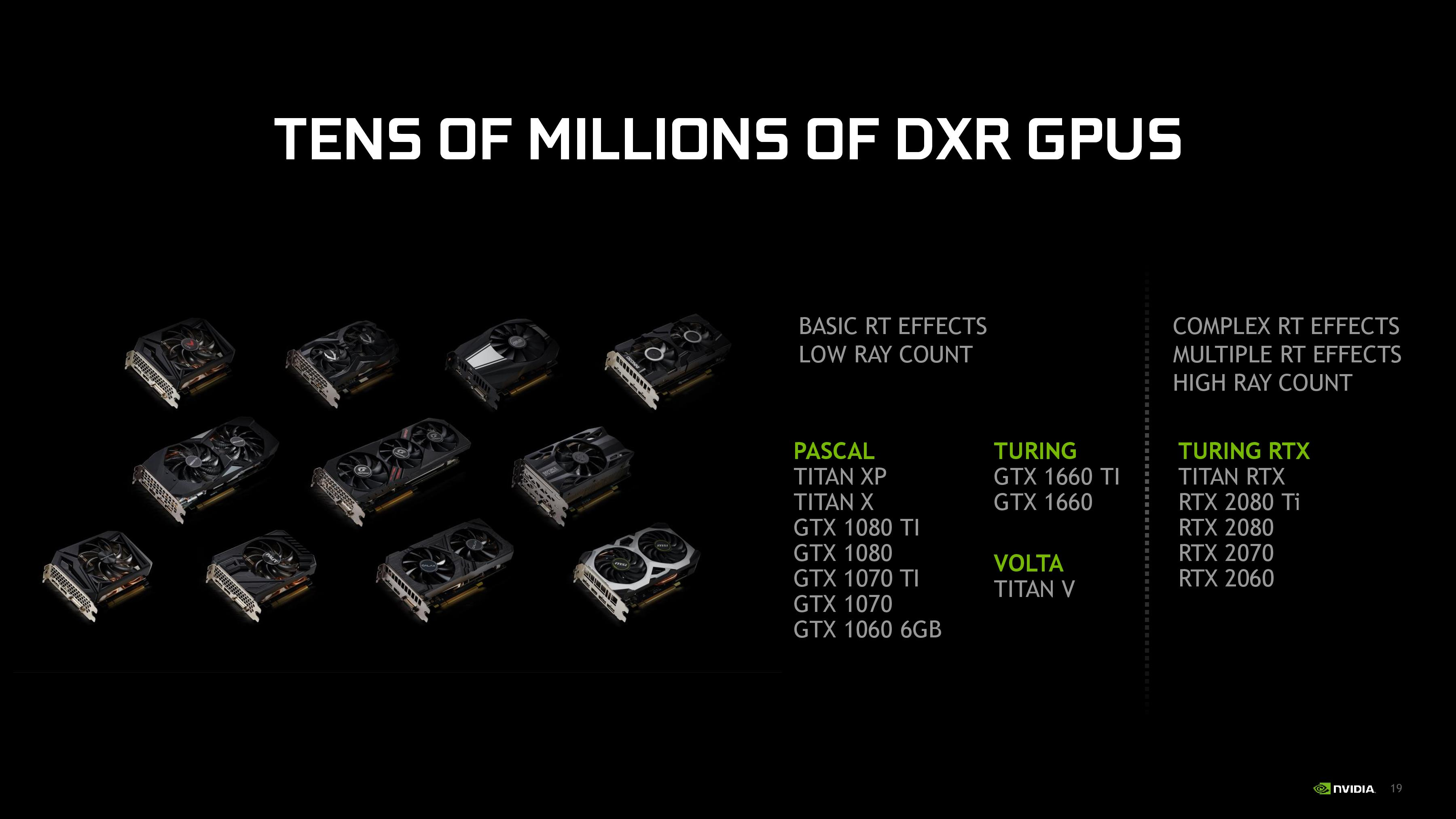 NVIDIA Brings Real-Time Raytracing To Older GeForce GTX GPUs to