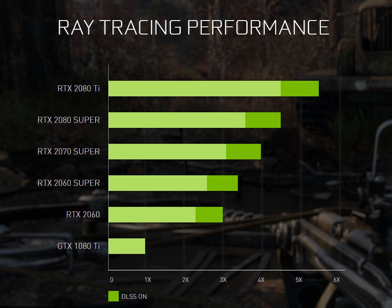 "NVIDIA Announces ""SUPER"" Versions Of RTX Graphics Cards"