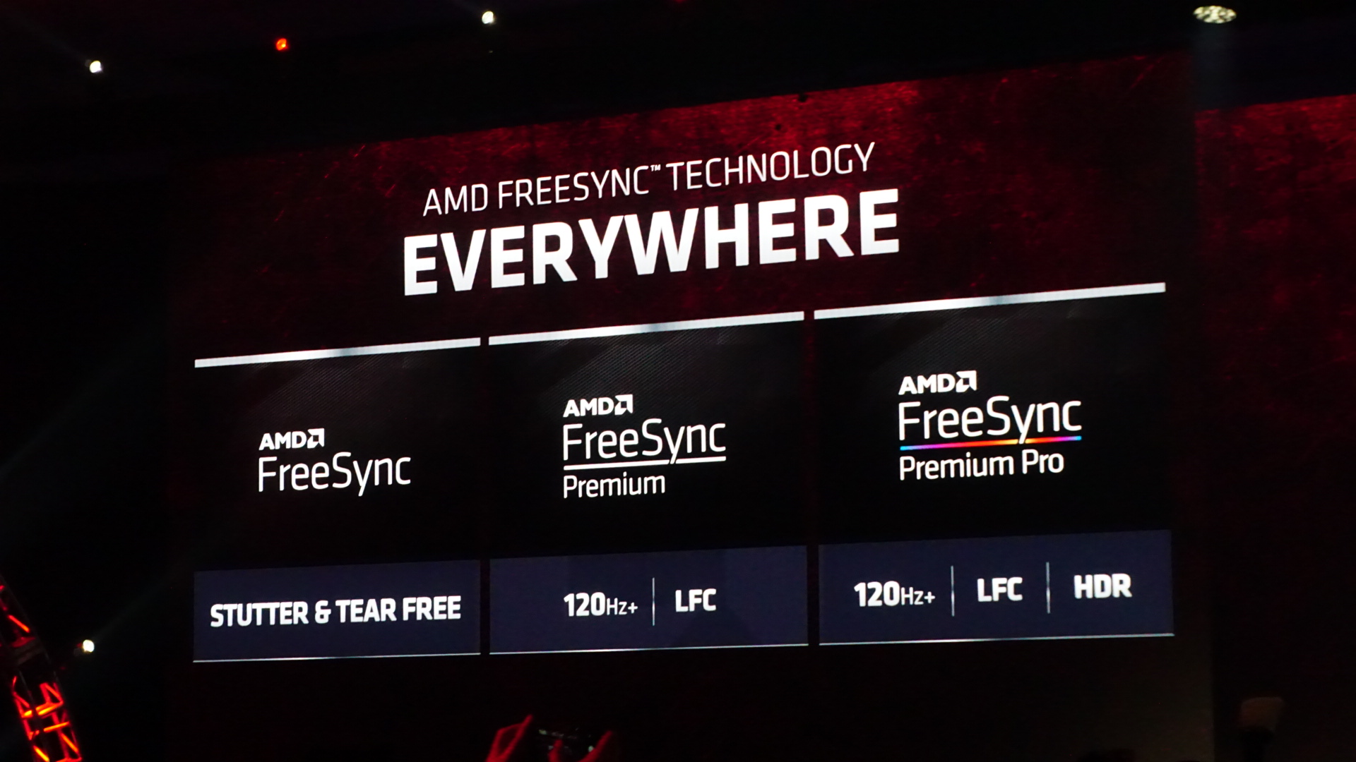 Amd Reclassifies The Freesync Tiers With Freesync Freesync Premium And Freesync Premium Pro Blur Busters